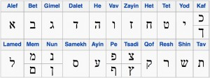 The modern Hebrew alphabet