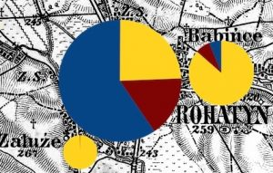 1880 census data for Rohatyn