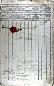 Title page of the 1787 cadastral survey of Rohatyn